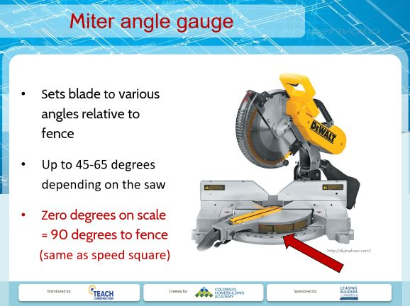 Miter Saw - Presentation Slide 1 small